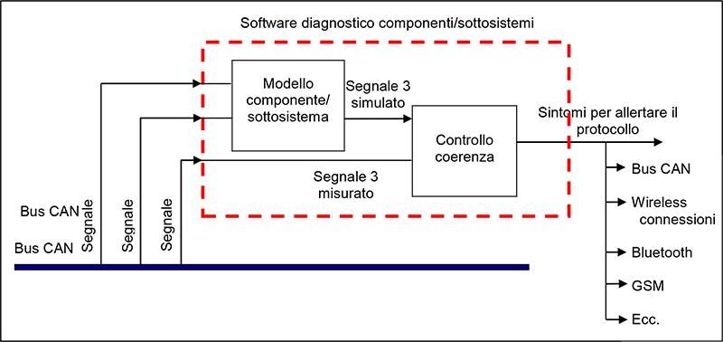 SATE_AUTOMOTIVE_DIAGNOSTICS-2