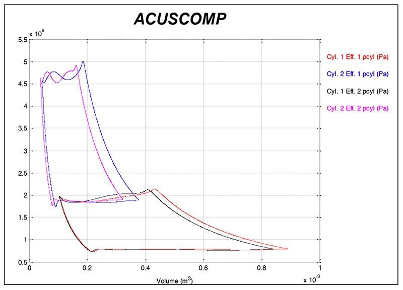 acuscomp-5