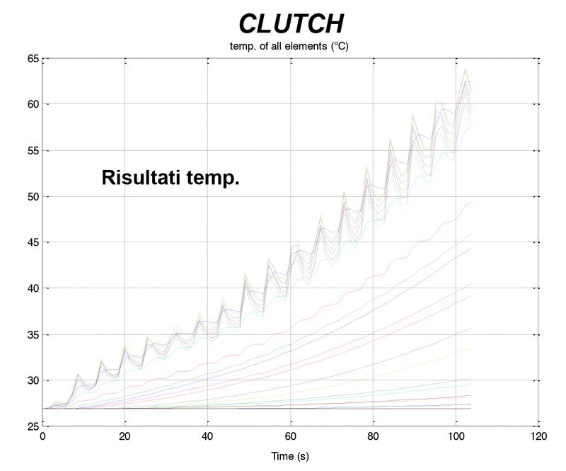 clutch-4