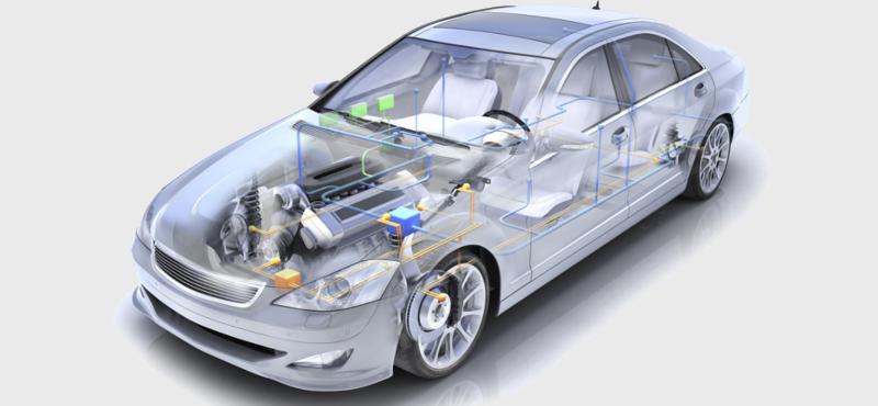 multi-core system automotive